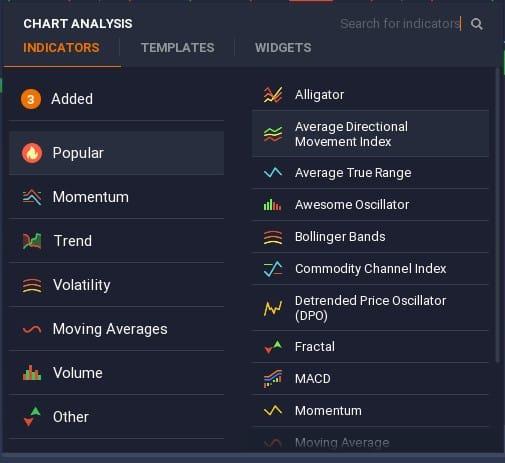 IQ Option chart indicators