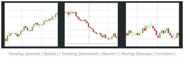 iq option strategy how to analyze a trend