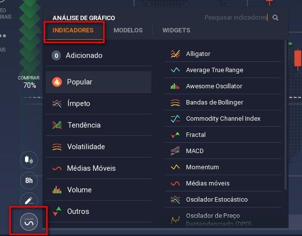 indicadores existentes na plataforma iq option
