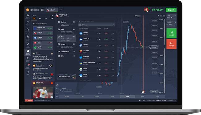 plataforma iq option